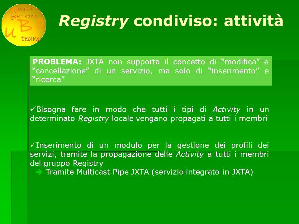 Registry condiviso: attività Bisogna fare in modo che tutti i tipi di Activity in un determinato Registry locale vengano propagati a tutti i membri Inserimento di un modulo per la gestione dei profili dei servizi, tramite la propagazione delle Activity a tutti i membri del gruppo Registry  Tramite Multicast Pipe JXTA (servizio integrato in JXTA) PROBLEMA: JXTA non supporta il concetto di modifica e cancellazione di un servizio, ma solo di inserimento e ricerca