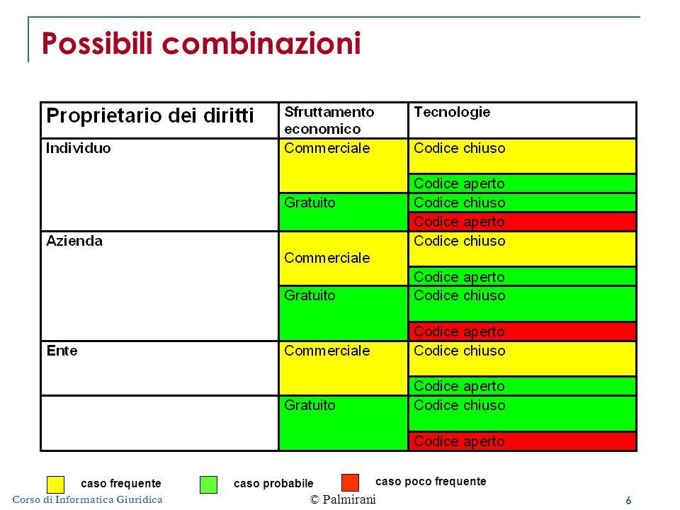 6 © Palmirani Corso di Informatica Giuridica Possibili combinazioni caso frequentecaso probabile caso poco frequente