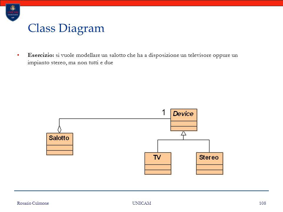 Rosario Culmone UNICAM 108 Class Diagram Esercizio: si vuole modellare un salotto che ha a disposizione un televisore oppure un impianto stereo, ma no
