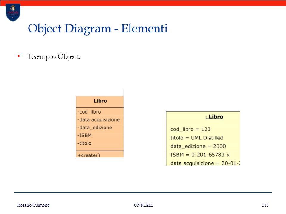 Rosario Culmone UNICAM 111 Object Diagram - Elementi Esempio Object: