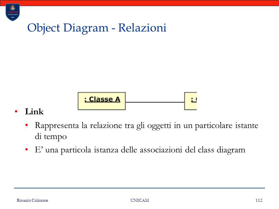 Rosario Culmone UNICAM 112 Object Diagram - Relazioni Link Rappresenta la relazione tra gli oggetti in un particolare istante di tempo E' una particol