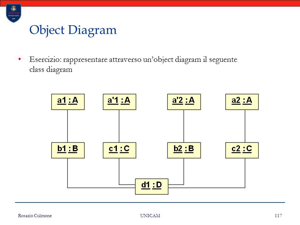 Rosario Culmone UNICAM 117 Object Diagram Esercizio: rappresentare attraverso un'object diagram il seguente class diagram