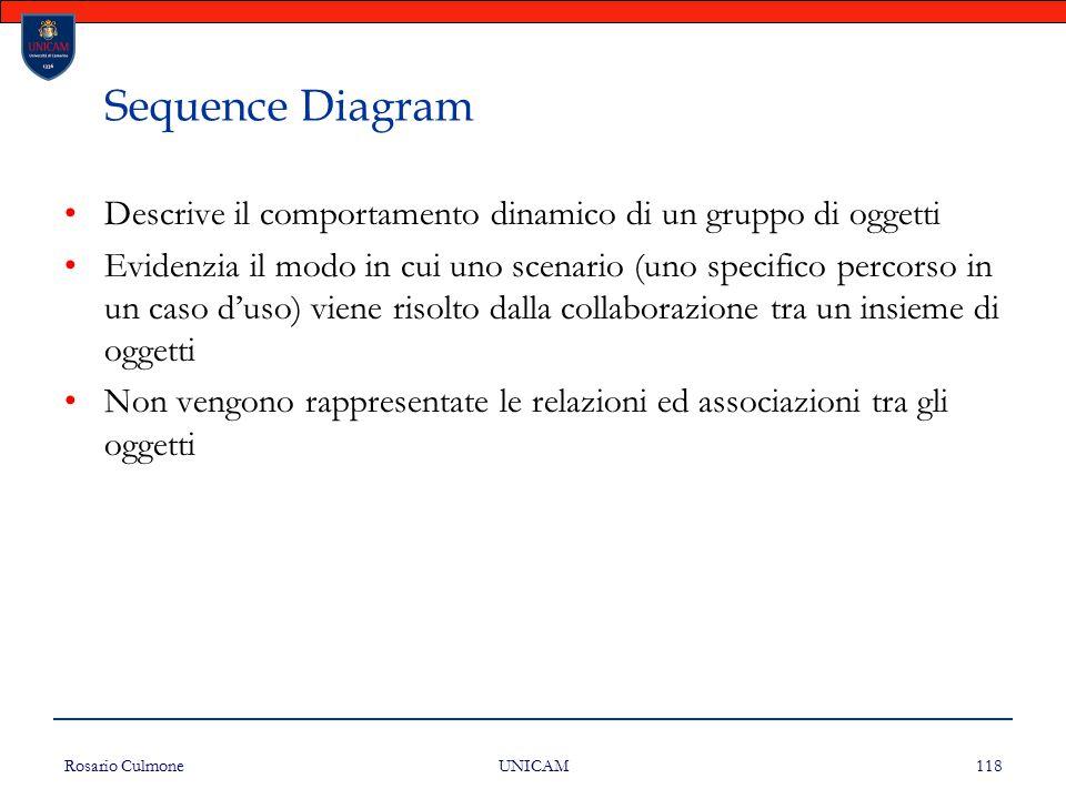 Rosario Culmone UNICAM 118 Sequence Diagram Descrive il comportamento dinamico di un gruppo di oggetti Evidenzia il modo in cui uno scenario (uno spec