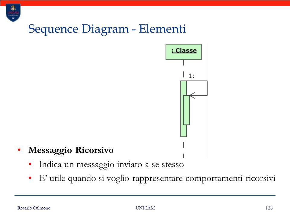Rosario Culmone UNICAM 126 Sequence Diagram - Elementi Messaggio Ricorsivo Indica un messaggio inviato a se stesso E' utile quando si voglio rappresen