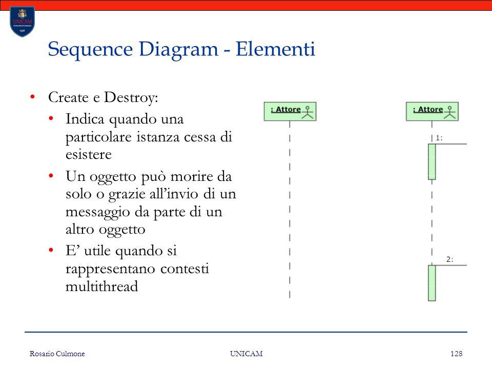 Rosario Culmone UNICAM 128 Sequence Diagram - Elementi Create e Destroy: Indica quando una particolare istanza cessa di esistere Un oggetto può morire