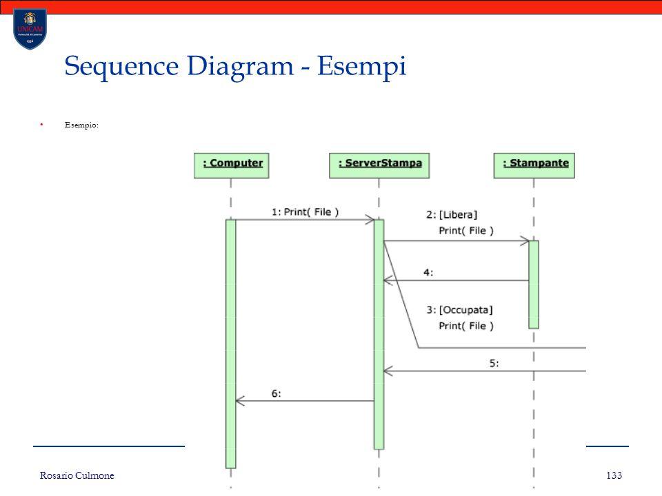 Rosario Culmone UNICAM 133 Sequence Diagram - Esempi Esempio: