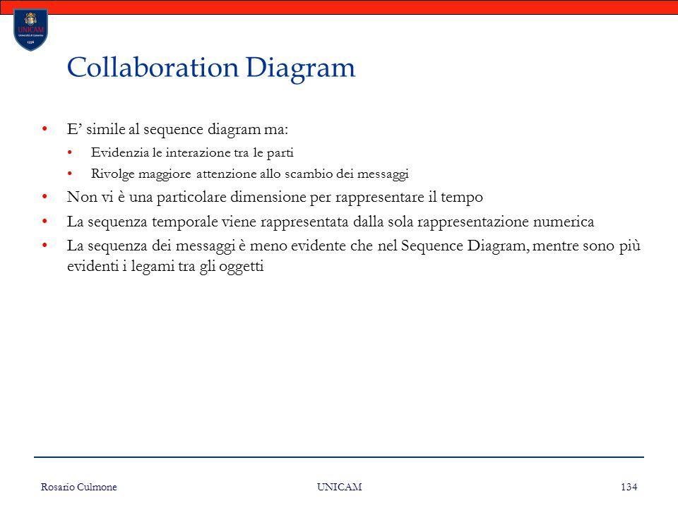 Rosario Culmone UNICAM 134 Collaboration Diagram E' simile al sequence diagram ma: Evidenzia le interazione tra le parti Rivolge maggiore attenzione a