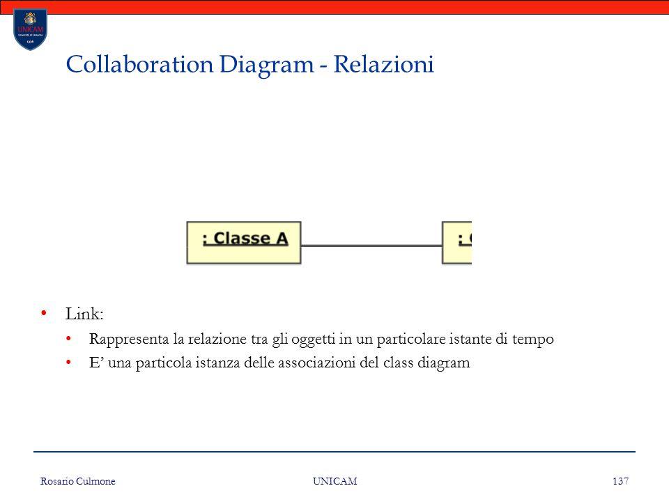 Rosario Culmone UNICAM 137 Collaboration Diagram - Relazioni Link: Rappresenta la relazione tra gli oggetti in un particolare istante di tempo E' una