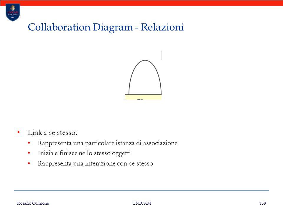 Rosario Culmone UNICAM 139 Collaboration Diagram - Relazioni Link a se stesso: Rappresenta una particolare istanza di associazione Inizia e finisce ne