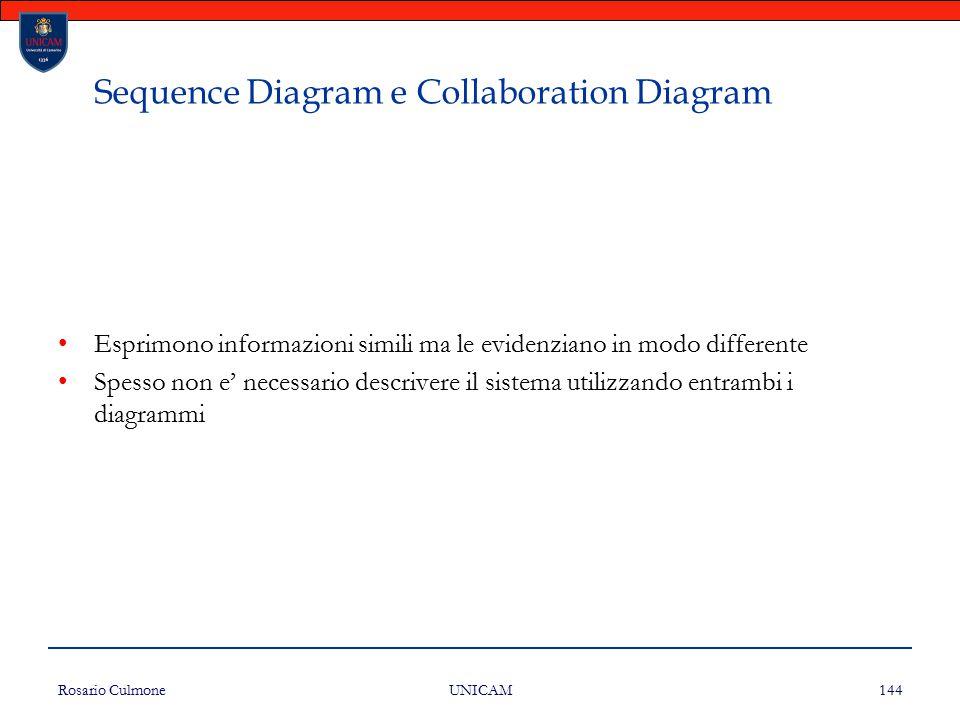 Rosario Culmone UNICAM 144 Sequence Diagram e Collaboration Diagram Esprimono informazioni simili ma le evidenziano in modo differente Spesso non e' n