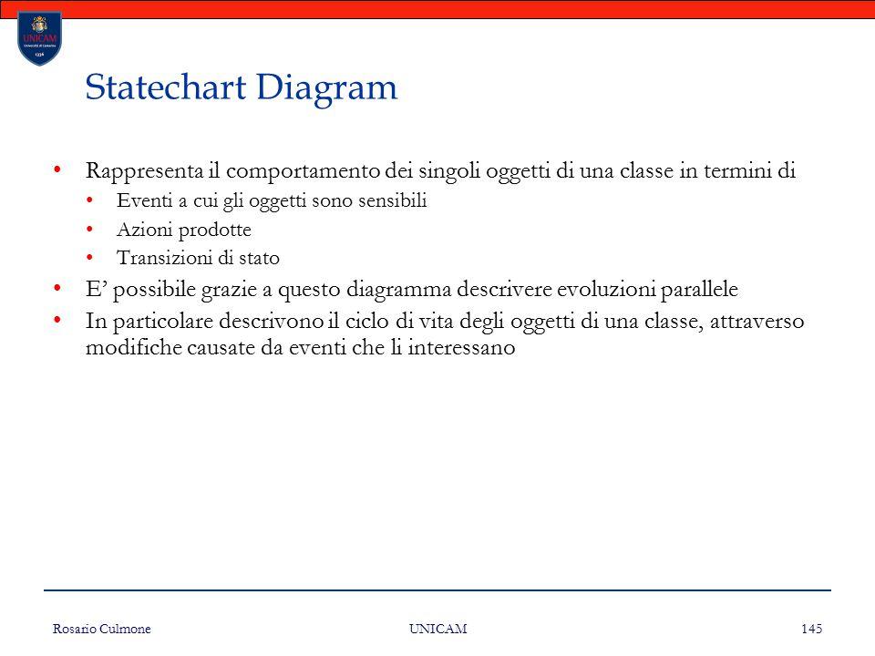Rosario Culmone UNICAM 145 Statechart Diagram Rappresenta il comportamento dei singoli oggetti di una classe in termini di Eventi a cui gli oggetti so