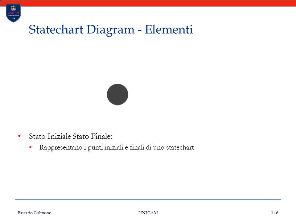Rosario Culmone UNICAM 146 Statechart Diagram - Elementi Stato Iniziale Stato Finale: Rappresentano i punti iniziali e finali di uno statechart