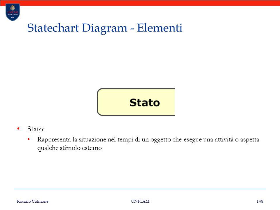 Rosario Culmone UNICAM 148 Statechart Diagram - Elementi Stato: Rappresenta la situazione nel tempi di un oggetto che esegue una attività o aspetta qu