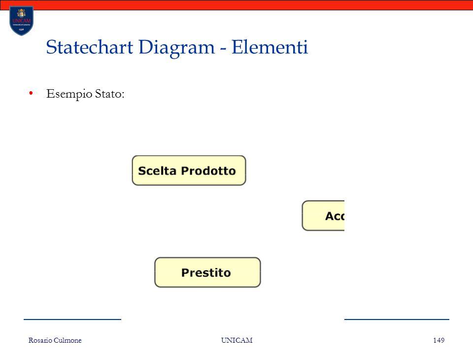 Rosario Culmone UNICAM 149 Statechart Diagram - Elementi Esempio Stato: