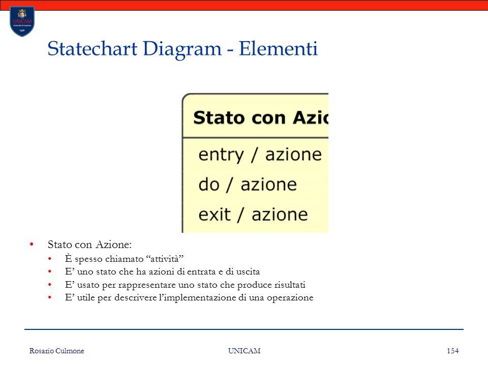 """Rosario Culmone UNICAM 154 Statechart Diagram - Elementi Stato con Azione: È spesso chiamato """"attività"""" E' uno stato che ha azioni di entrata e di usc"""