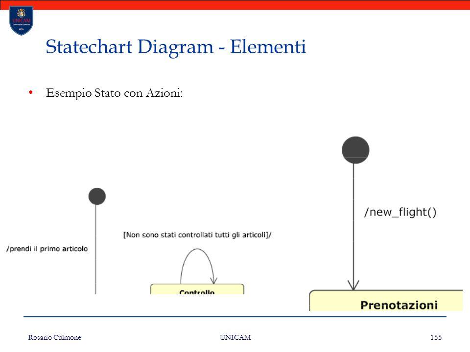 Rosario Culmone UNICAM 155 Statechart Diagram - Elementi Esempio Stato con Azioni:
