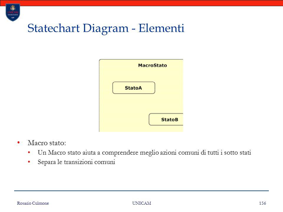 Rosario Culmone UNICAM 156 Statechart Diagram - Elementi Macro stato: Un Macro stato aiuta a comprendere meglio azioni comuni di tutti i sotto stati S