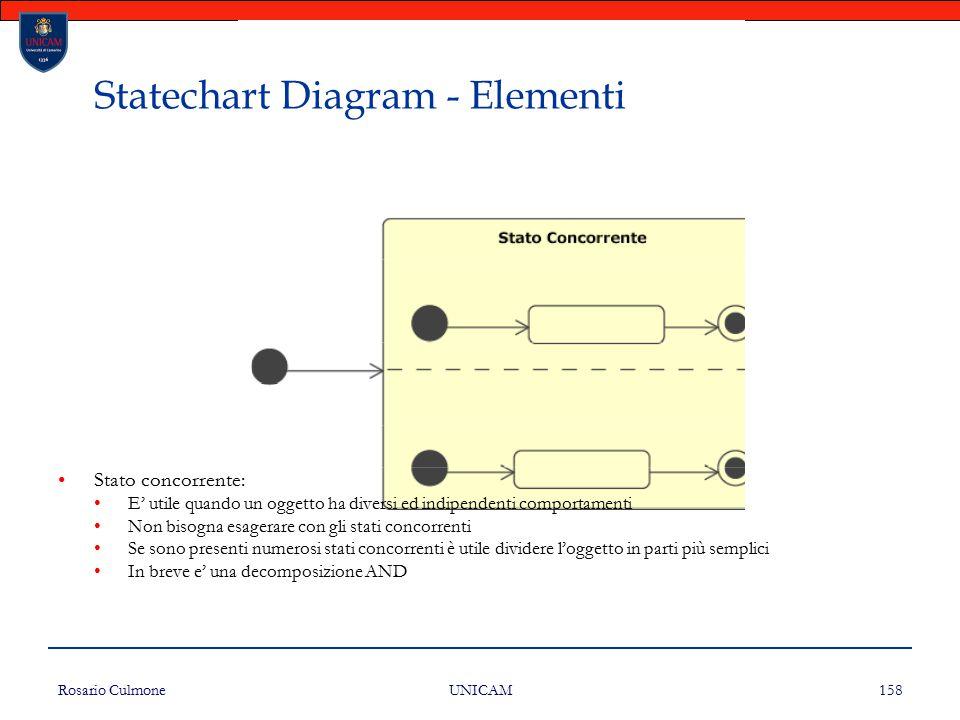 Rosario Culmone UNICAM 158 Statechart Diagram - Elementi Stato concorrente: E' utile quando un oggetto ha diversi ed indipendenti comportamenti Non bi