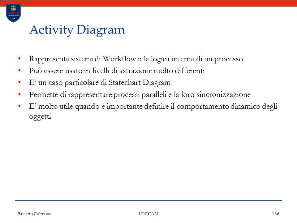 Rosario Culmone UNICAM 166 Activity Diagram Rappresenta sistemi di Workflow o la logica interna di un processo Può essere usato in livelli di astrazio