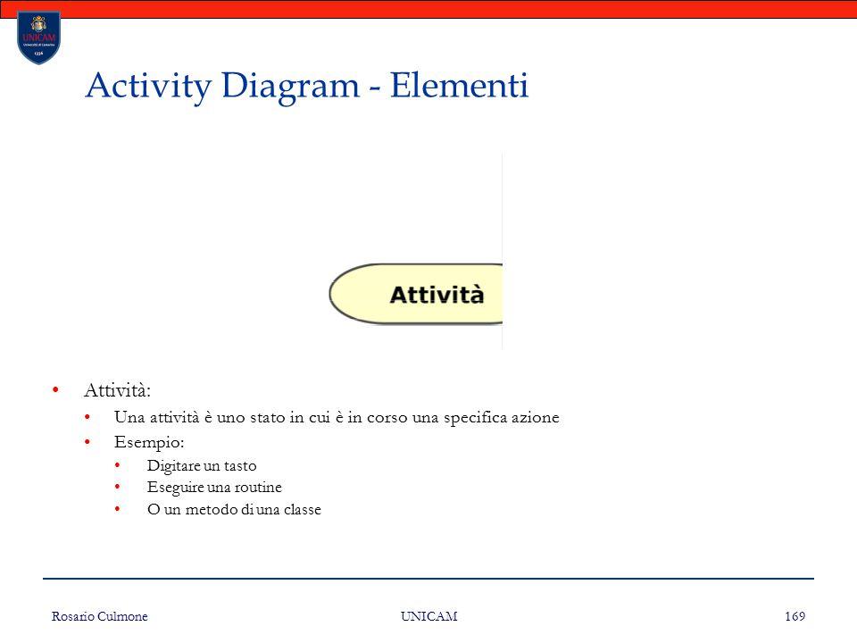 Rosario Culmone UNICAM 169 Activity Diagram - Elementi Attività: Una attività è uno stato in cui è in corso una specifica azione Esempio: Digitare un