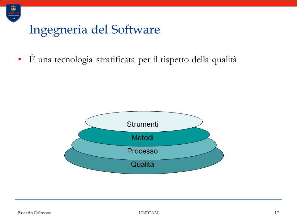 Rosario Culmone UNICAM 17 Ingegneria del Software È una tecnologia stratificata per il rispetto della qualità Strumenti Metodi Processo Qualità