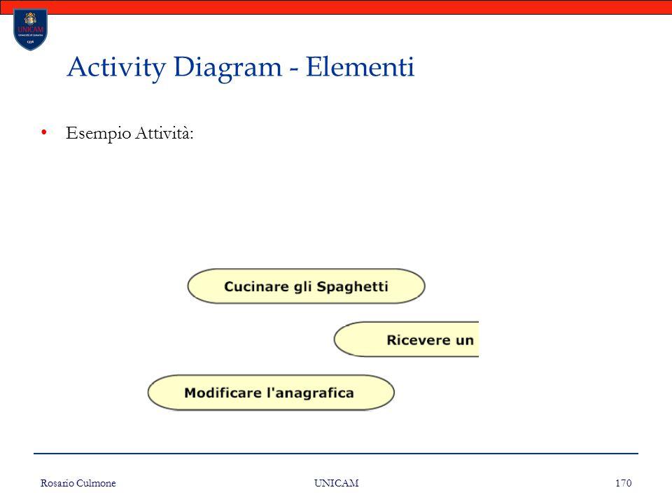Rosario Culmone UNICAM 170 Activity Diagram - Elementi Esempio Attività: