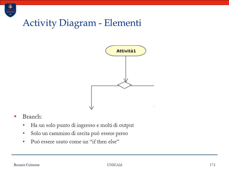 Rosario Culmone UNICAM 173 Activity Diagram - Elementi Branch: Ha un solo punto di ingresso e molti di output Solo un cammino di uscita può essere pre