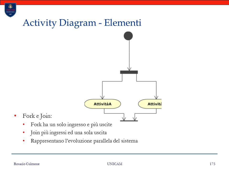 Rosario Culmone UNICAM 175 Activity Diagram - Elementi Fork e Join: Fork ha un solo ingresso e più uscite Join più ingressi ed una sola uscita Rappres