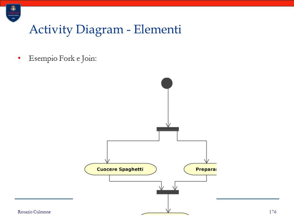 Rosario Culmone UNICAM 176 Activity Diagram - Elementi Esempio Fork e Join:
