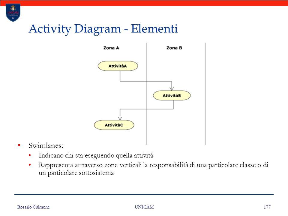 Rosario Culmone UNICAM 177 Activity Diagram - Elementi Swimlanes: Indicano chi sta eseguendo quella attività Rappresenta attraverso zone verticali la