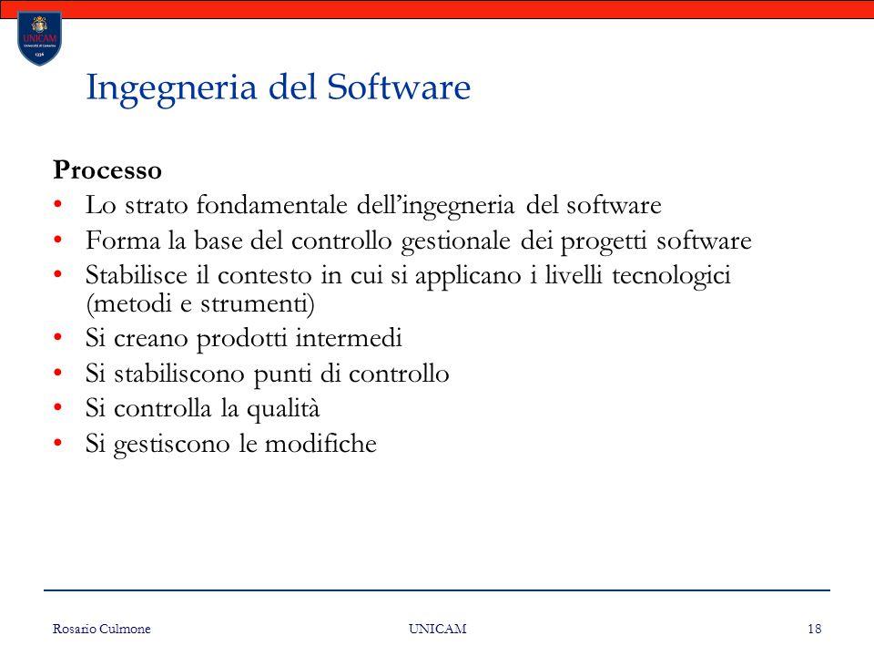 Rosario Culmone UNICAM 18 Ingegneria del Software Processo Lo strato fondamentale dell'ingegneria del software Forma la base del controllo gestionale