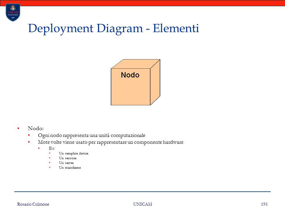 Rosario Culmone UNICAM 191 Deployment Diagram - Elementi Nodo: Ogni nodo rappresenta una unità computazionale Mote volte viene usato per rappresentare