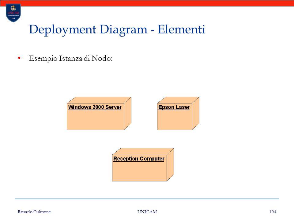 Rosario Culmone UNICAM 194 Deployment Diagram - Elementi Esempio Istanza di Nodo: