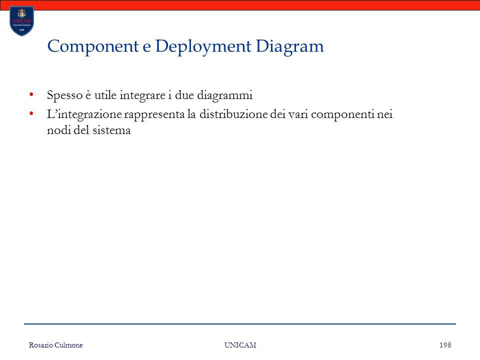 Rosario Culmone UNICAM 198 Component e Deployment Diagram Spesso è utile integrare i due diagrammi L'integrazione rappresenta la distribuzione dei var