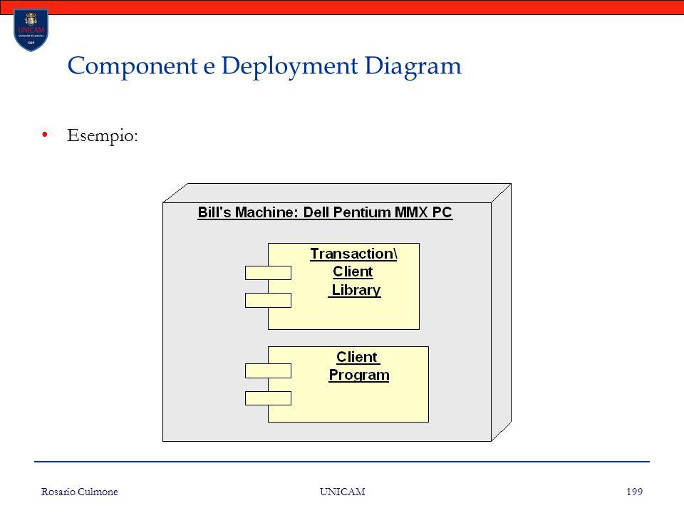 Rosario Culmone UNICAM 199 Component e Deployment Diagram Esempio: