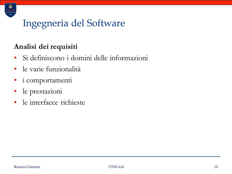 Rosario Culmone UNICAM 20 Ingegneria del Software Analisi dei requisiti Si definiscono i domini delle informazioni le varie funzionalità i comportamen