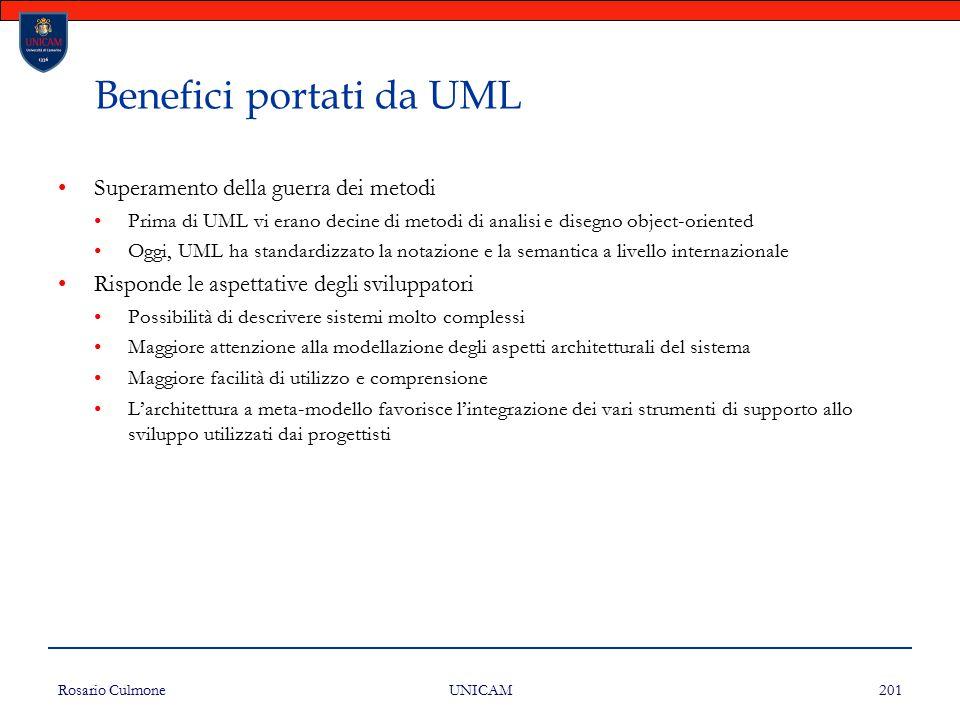 Rosario Culmone UNICAM 201 Benefici portati da UML Superamento della guerra dei metodi Prima di UML vi erano decine di metodi di analisi e disegno obj
