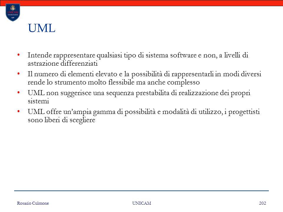 Rosario Culmone UNICAM 202 UML Intende rappresentare qualsiasi tipo di sistema software e non, a livelli di astrazione differenziati Il numero di elem