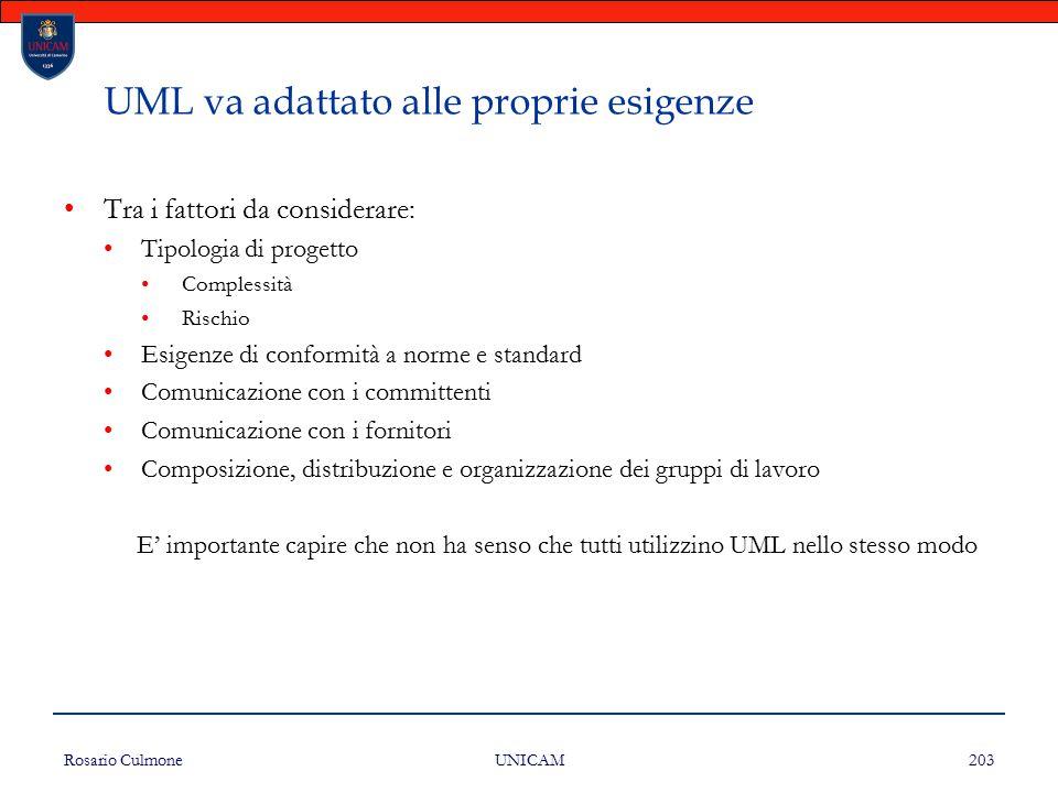 Rosario Culmone UNICAM 203 UML va adattato alle proprie esigenze Tra i fattori da considerare: Tipologia di progetto Complessità Rischio Esigenze di c