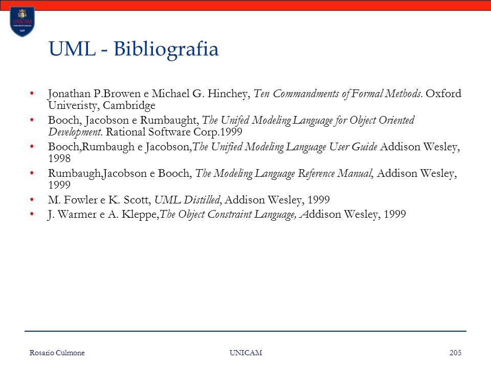 Rosario Culmone UNICAM 205 UML - Bibliografia Jonathan P.Browen e Michael G. Hinchey, Ten Commandments of Formal Methods. Oxford Univeristy, Cambridge