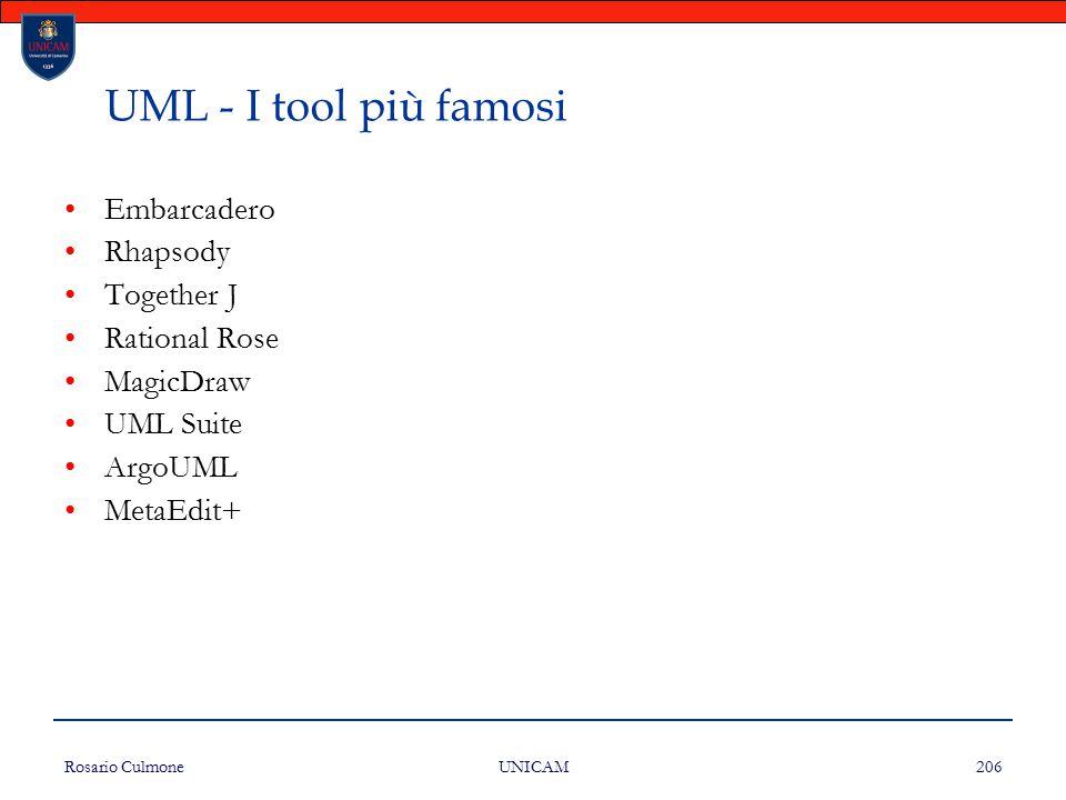 Rosario Culmone UNICAM 206 UML - I tool più famosi Embarcadero Rhapsody Together J Rational Rose MagicDraw UML Suite ArgoUML MetaEdit+