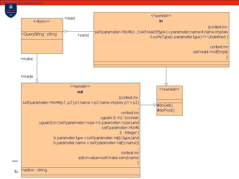 Rosario Culmone UNICAM 246 Meccanismi di Estensione di UML