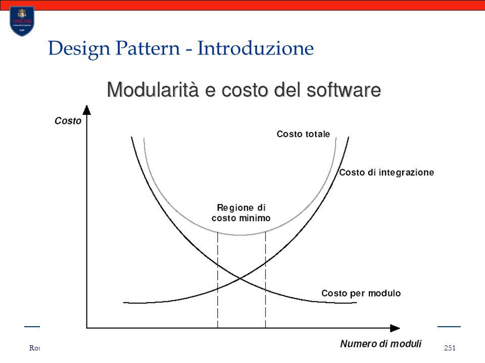 Rosario Culmone UNICAM 251 Design Pattern - Introduzione