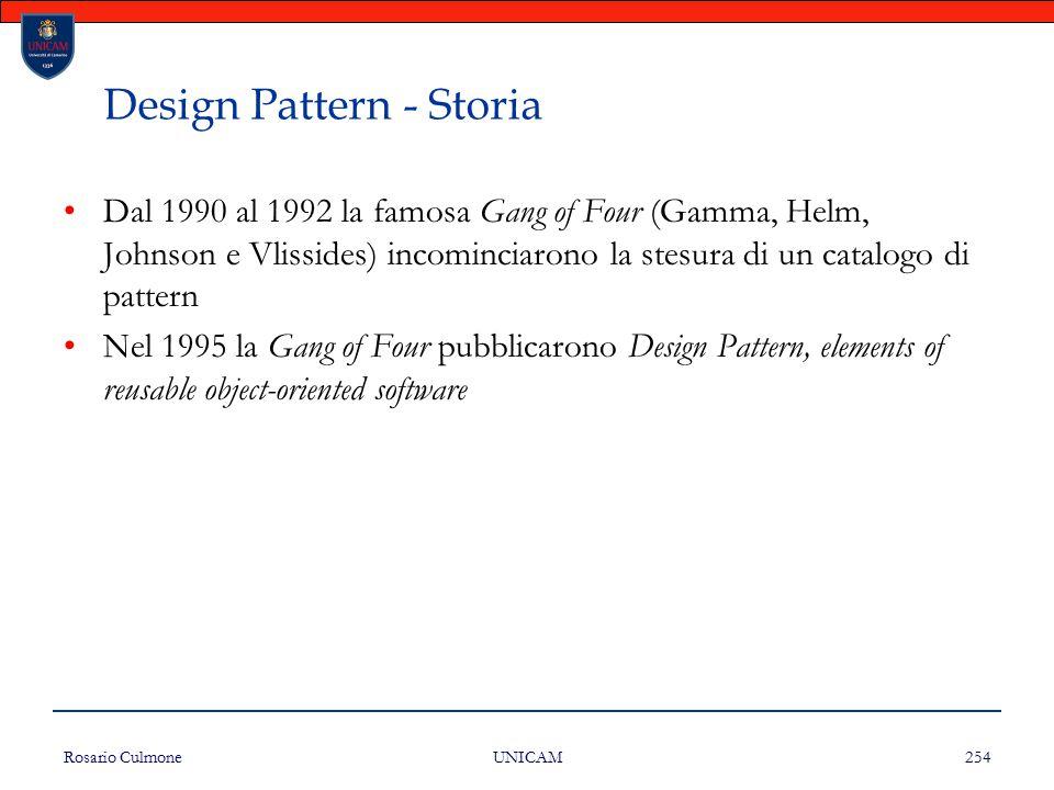 Rosario Culmone UNICAM 254 Design Pattern - Storia Dal 1990 al 1992 la famosa Gang of Four (Gamma, Helm, Johnson e Vlissides) incominciarono la stesur