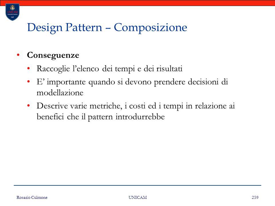 Rosario Culmone UNICAM 259 Design Pattern – Composizione Conseguenze Raccoglie l'elenco dei tempi e dei risultati E' importante quando si devono prend