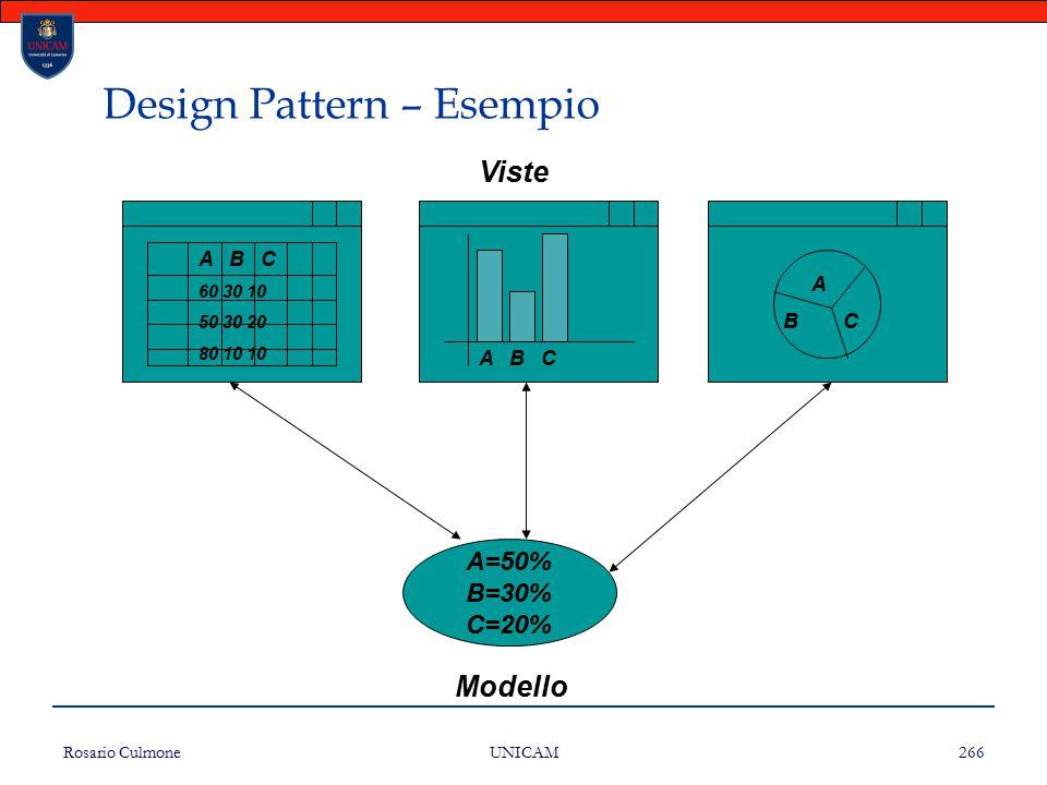 Rosario Culmone UNICAM 266 Design Pattern – Esempio A=50% B=30% C=20% A B C 60 30 10 50 30 20 80 10 10 A B C A B C Modello Viste