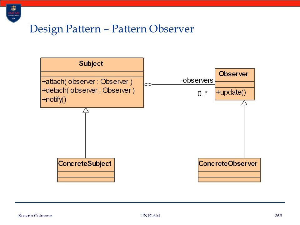 Rosario Culmone UNICAM 269 Design Pattern – Pattern Observer