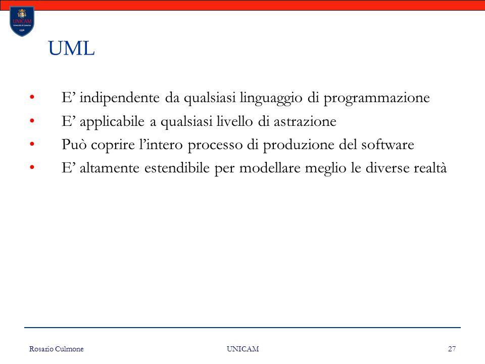 Rosario Culmone UNICAM 27 UML E' indipendente da qualsiasi linguaggio di programmazione E' applicabile a qualsiasi livello di astrazione Può coprire l