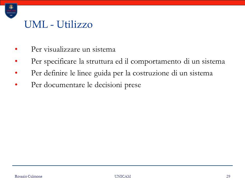 Rosario Culmone UNICAM 29 UML - Utilizzo Per visualizzare un sistema Per specificare la struttura ed il comportamento di un sistema Per definire le li