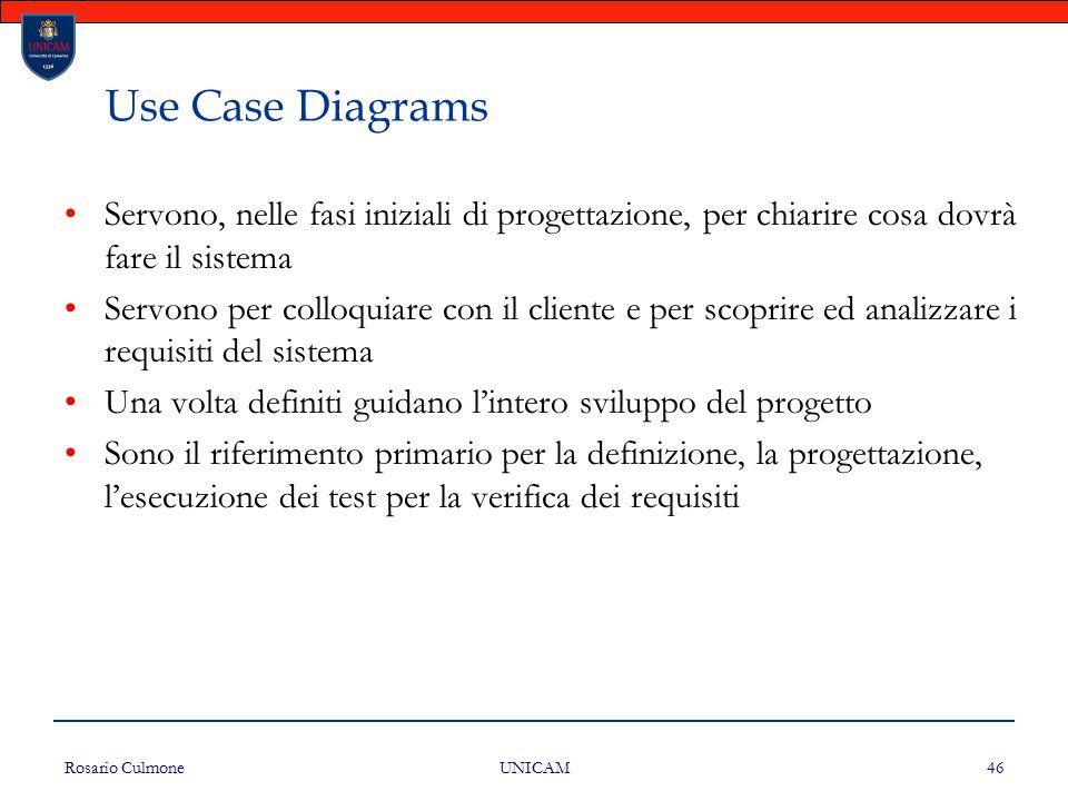 Rosario Culmone UNICAM 46 Use Case Diagrams Servono, nelle fasi iniziali di progettazione, per chiarire cosa dovrà fare il sistema Servono per colloqu